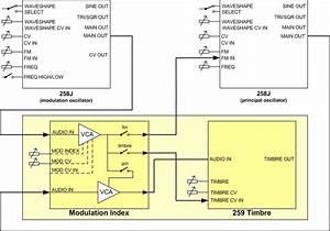 Mutant Complex Waveform Generator