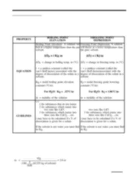 Colligative Properties Worksheet Homeschooldressagecom