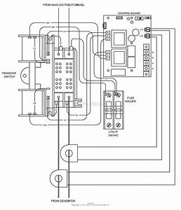 Generac Generator Transfer Switch Wiring Diagram