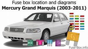 Fuse Box Location And Diagrams  Mercury Grand Marquis  2003-2011