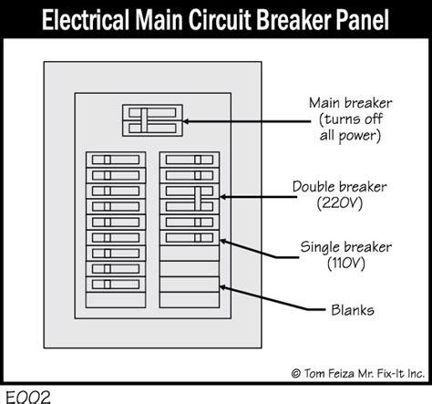 circuit panel september 2013 breaker panel label template calendar template 2016