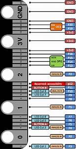 Micro Bit Pin Diagram