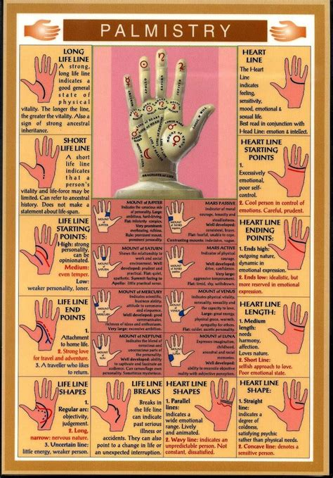 palmistry   read palms pictures   images  facebook tumblr pinterest