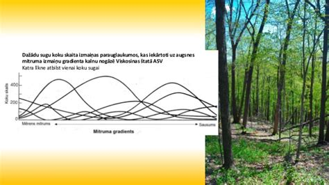 Klimata izmaiņas un biodaudzveidība (1.daļa)