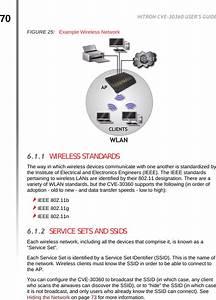 Hitron Technologies Cve1a D3 Emta Wifi Router User Manual