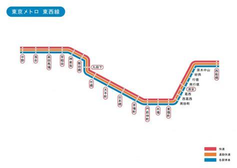 東西 線 路線 図