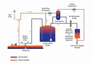 Energy Market Authority Newsletter