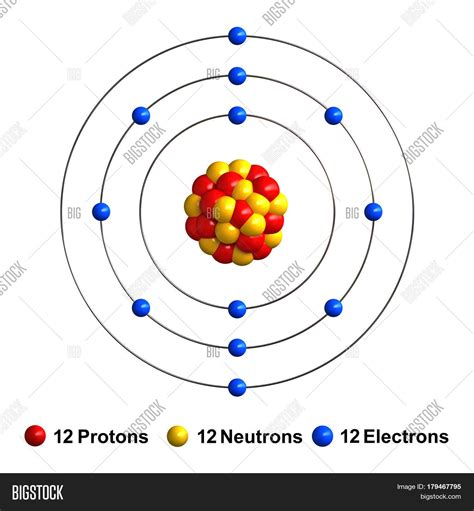 Magnesium Protons Neutrons Electrons by 3d Render Atom Structure Magnesium Image Photo Bigstock