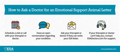 Whpa members stress that early vaccine access is critical to ensuring the. How to Ask a Doctor for an Emotional Support Animal Letter ...