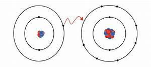 Ionic Bonds  Lesson 0779