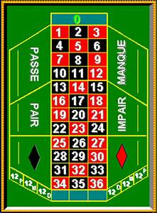 index of biz biz3 roulette With tapis roulette casino
