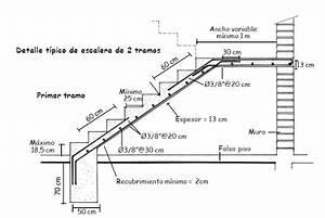 Treppenwangen Holz Aussen : escalera de dos tramos awesome escalera tramos peldaos ~ Articles-book.com Haus und Dekorationen