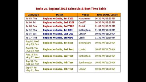 India Vs England 2018 Schedule & Best Time Table (3 T20, 3 Odi, 5 Test) Flowchart For Inheritance In C++ Java Code Example Flow Chart Of Making Steel Tool Library Switch Case Ppt Alabama Computer Science Extraction Three Components