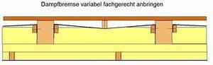 Unterspannbahn Nachträglich Anbringen : zwischensparrend mmung beispiele w rmed mmung und innenausbau webseite ~ Eleganceandgraceweddings.com Haus und Dekorationen