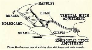 John Deere Steel Plow Diagram