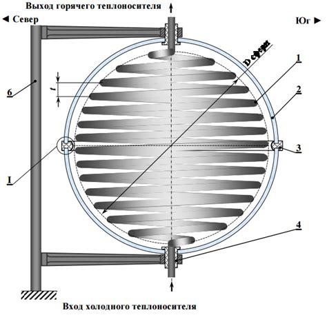 Упрощённый тепловой расчет солнечного коллектора . arsolar бесплатная энергия солнца и ветра