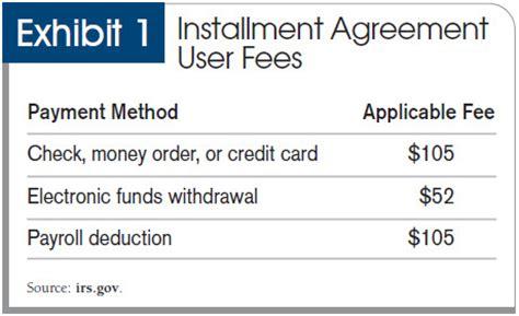 irss fresh start program expands payment options