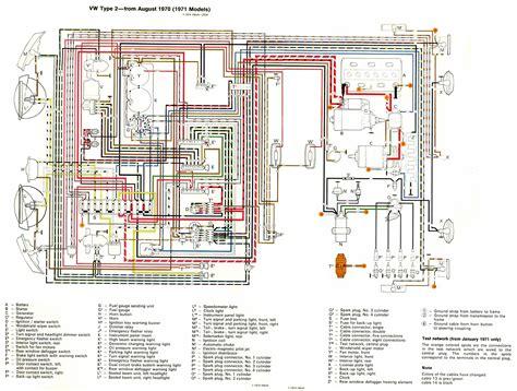 vw wiring diagrams circuit diagram symbols 1977 engine