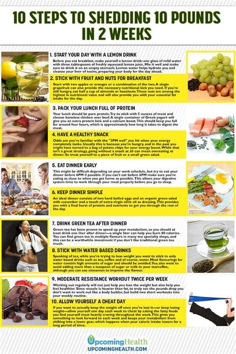 10 steps to shedding 10 pounds in 2 weeks instructions