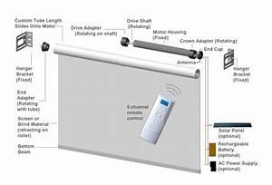 Electric Blinds  Remote Control Motorized Diy Kit