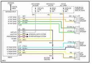 Wiring Diagram For Radio On 1982 Chevy S10  U2013 Readingrat Net