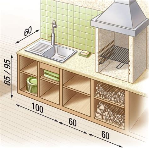 cuisine ext ieure somagic plan de travail exterieur pour barbecue plan de travail
