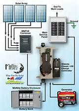 Off Grid Solar: Wiring Diagram For Off Grid Solar SystemOff Grid Solar - blogger