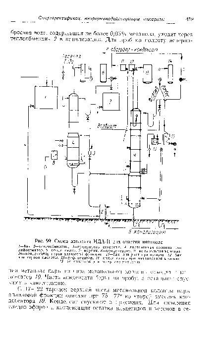 Контактные аппараты для окисления метанола справочник химика 21