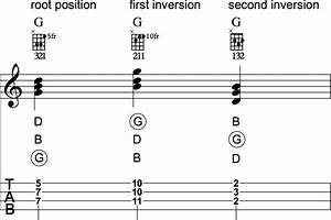 Discover Ukulele Chord Theory Making G Major Triads Across