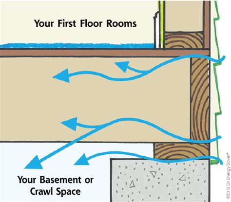 Insulating Crawl Space With Dirt Floor by Crawl Space Sealing In Rochester Concord Dover Hton