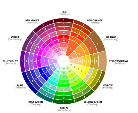 fashion color wheel fashion friday different bridesmaids dresses look