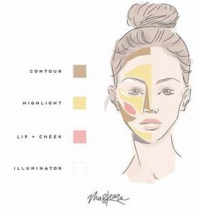 How To Hac Maskcara Makeup