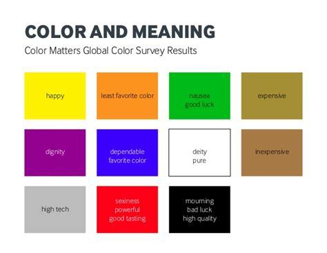 global color trend inspiring innovation through color