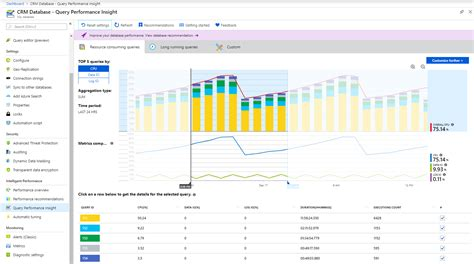 Query Performance Insights For Azure Sql Database