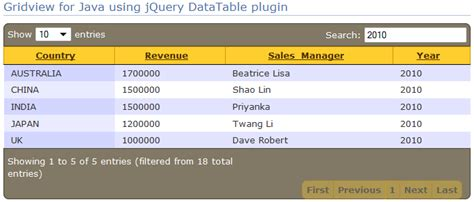 Gridview In Java Web Applications Using Jquery Datatable
