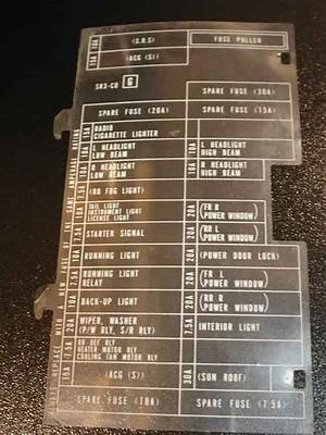 2008 Honda Accord Coupe Fuse Box Diagram Francois Garagnon Karin Gillespie 41478 Enotecaombrerosse It