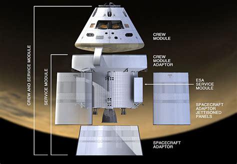 ESA Workhorse to Power NASA's Orion Spacecraft