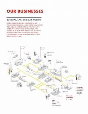 Process Flow Diagram Gtl Plant 26640 Archivolepe Es