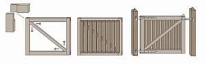Einfahrtstor Selber Bauen : tor selber bauen passend zum zaun ~ Lizthompson.info Haus und Dekorationen