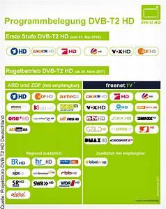 Dvb T2 Kosten Privatsender : alle infos zu dvb t2 hd alle antworten auf die ~ Lizthompson.info Haus und Dekorationen