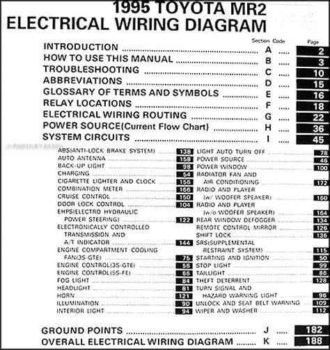 1995 toyota mr2 wiring diagram manual original