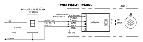 Lutron Wire Dimming Solutions Usai