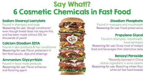 Are You Eating Harmful Chemicals In Fast Foods?
