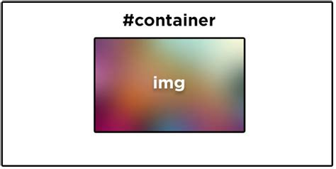 Html5 Center Div by How To Vertically Center An Image In A Div All Browsers