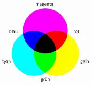 Aus Welchen Farben Mischt Man Lila : zusammensetzung von farben ~ Orissabook.com Haus und Dekorationen