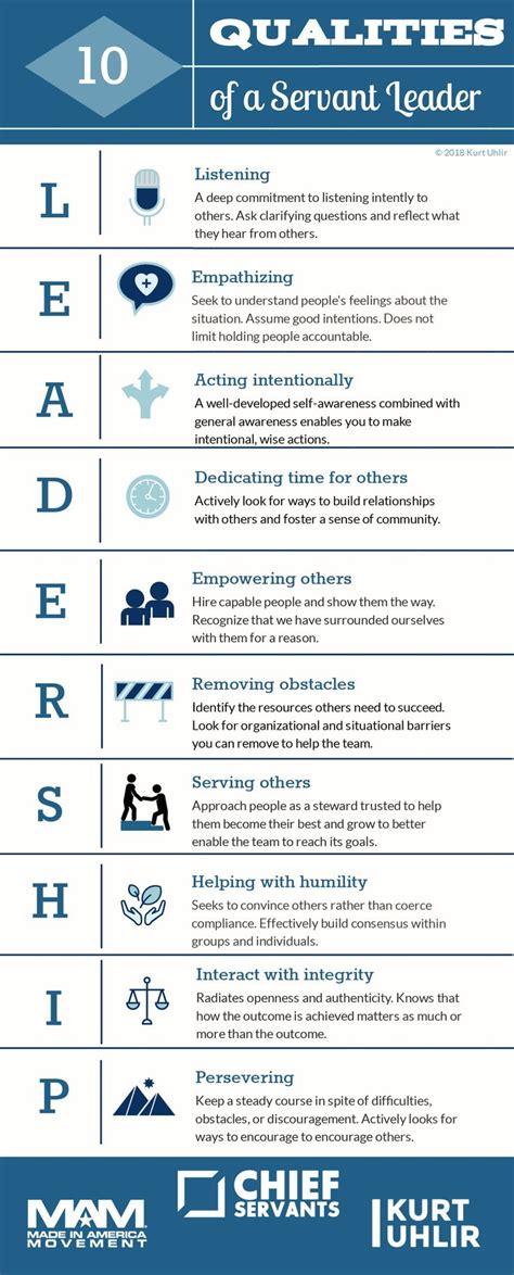 qualities   servant leader infographic