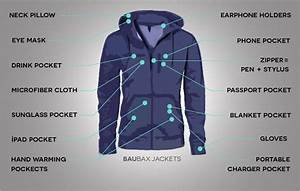 This Crowdfunded Baubax Swiss Army Jacket Is Beyond Awesome