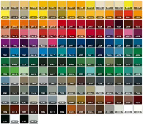 how to view color code in paint 7 best auto paint color charts images on