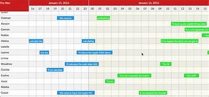 Timeline Calendar React Master Ee Example Week