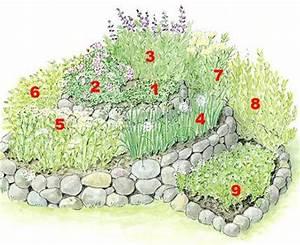 krauterspirale aus stein eine bauanleitung living at With katzennetz balkon mit mr gardener hochbeet arezzo